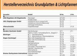 Herstellerverzeichnis GP & LP